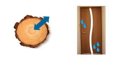 扉の状態は季節によって変わる