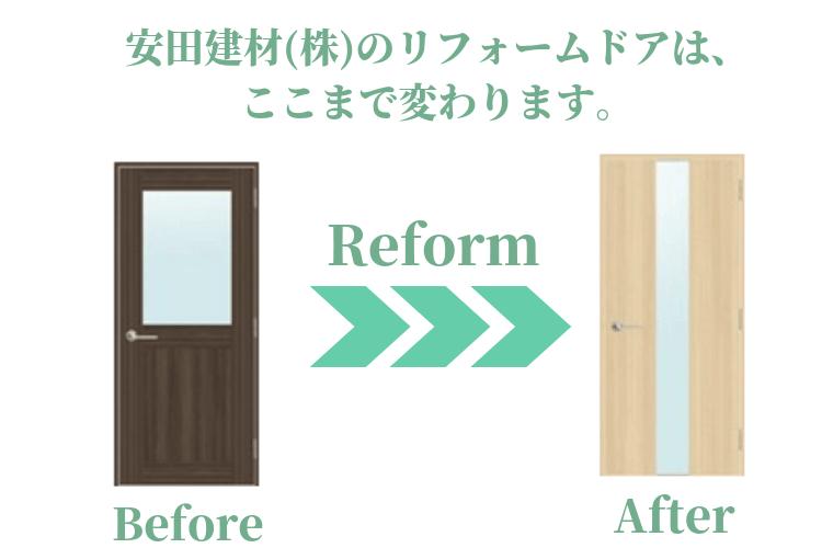 安田建材のリフォームドア